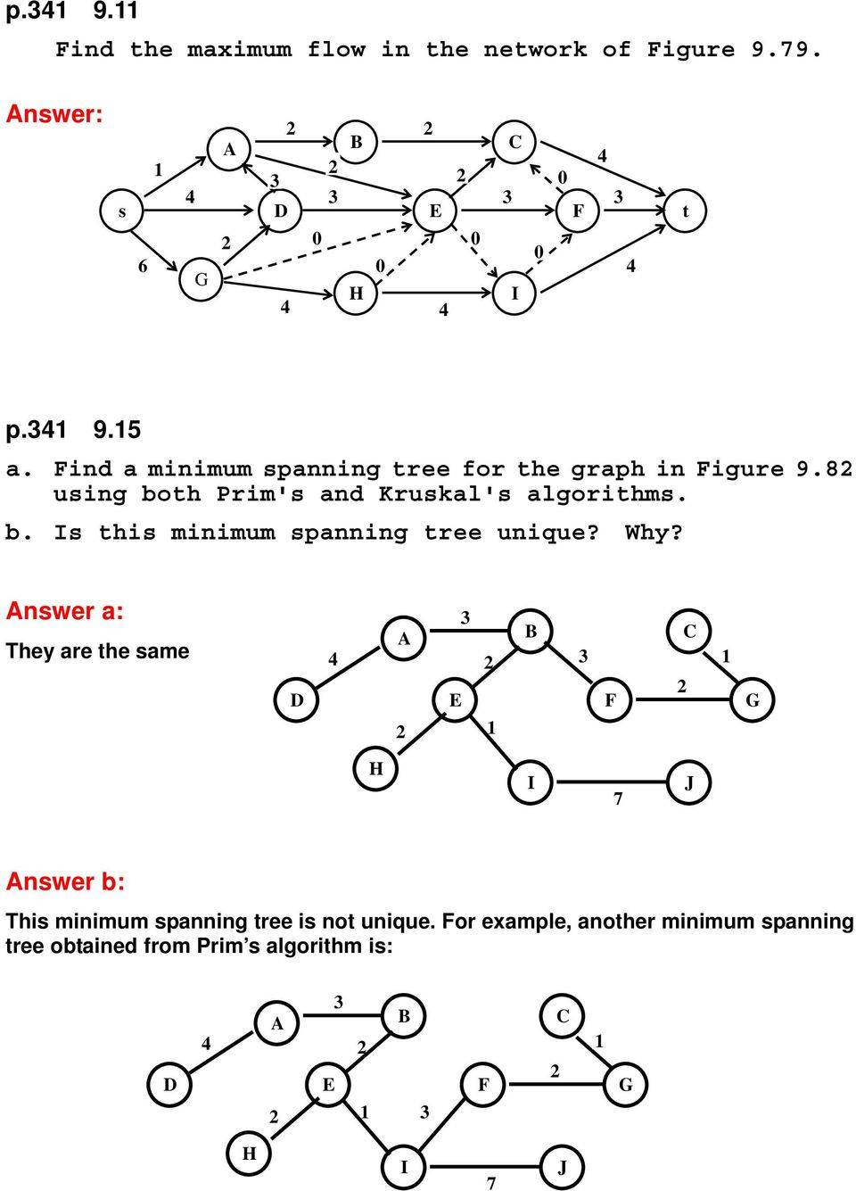 Why? Answer a: They are the same A B C D E F G H I 7 J Answer b: This minimum spanning tree is not unique.