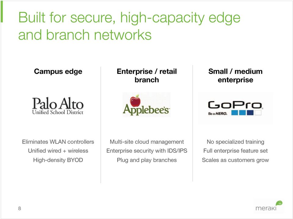 wireless High-density BYOD Multi-site cloud management Enterprise security with IDS/IPS