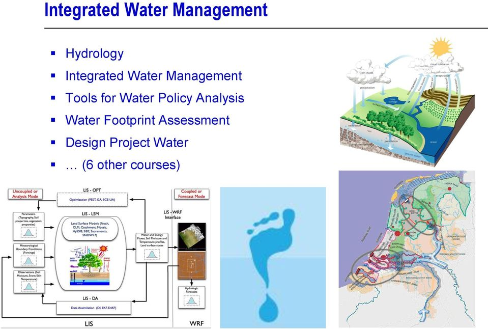Water Policy Analysis Water Footprint