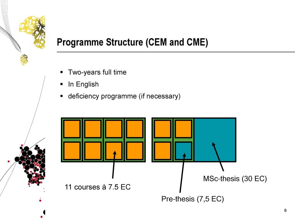 deficiency programme (if necessary) 11