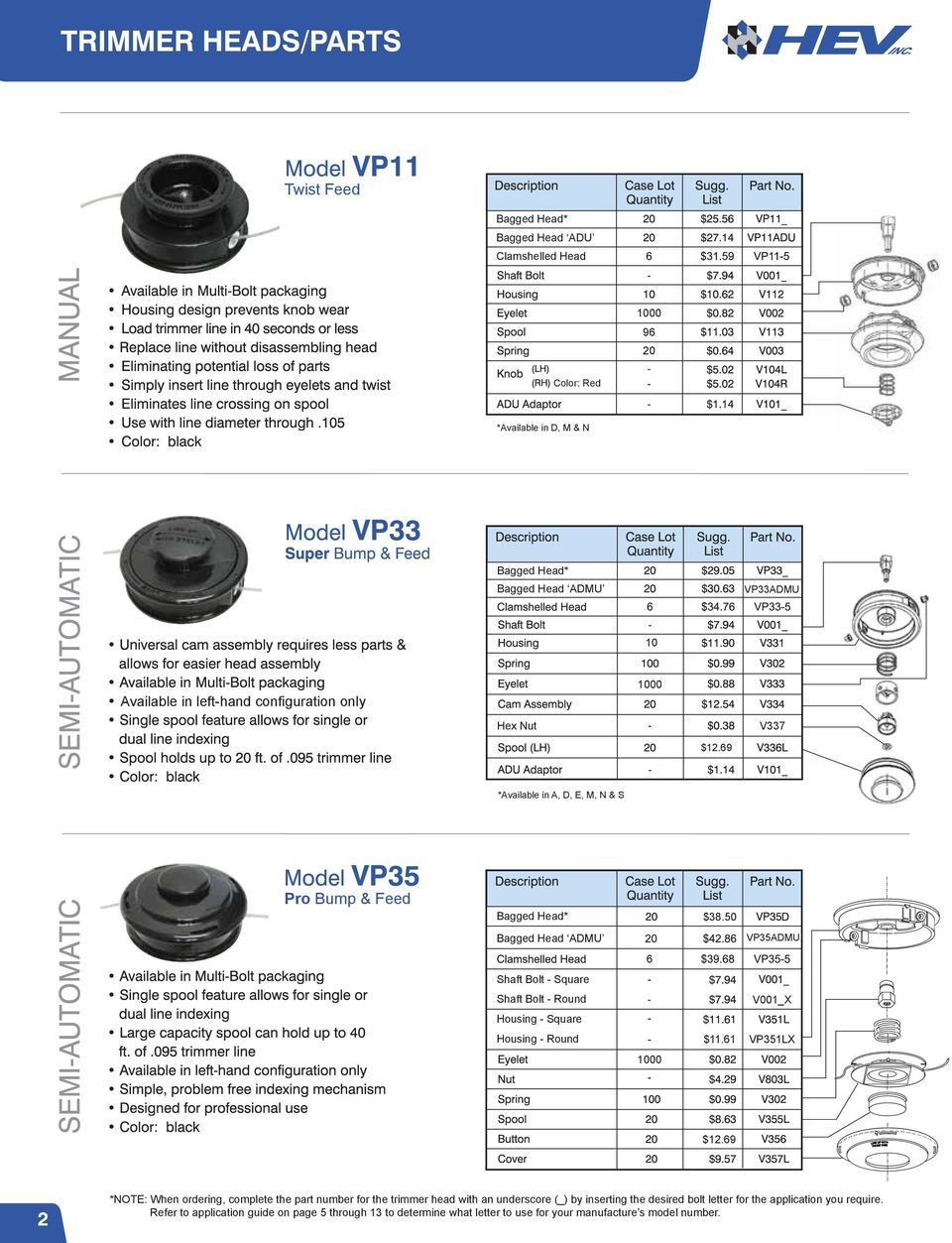 69 *vailable in,, E, M, N & S Pro Bump & Feed Bagged Head* Bagged Head MU Shaft Bolt - Square Shaft Bolt - Round Housing - Square Housing - Round 6 - - - 1000 - $38.