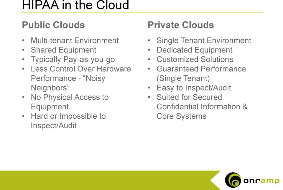 Impossible to Inspect/Audit Private Clouds Single Tenant Environment Dedicated Equipment Customized Solutions