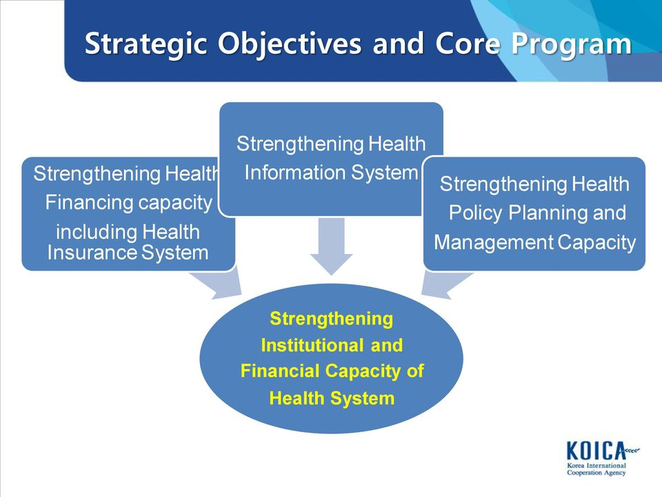 Information System Strengthening Health Policy Planning and