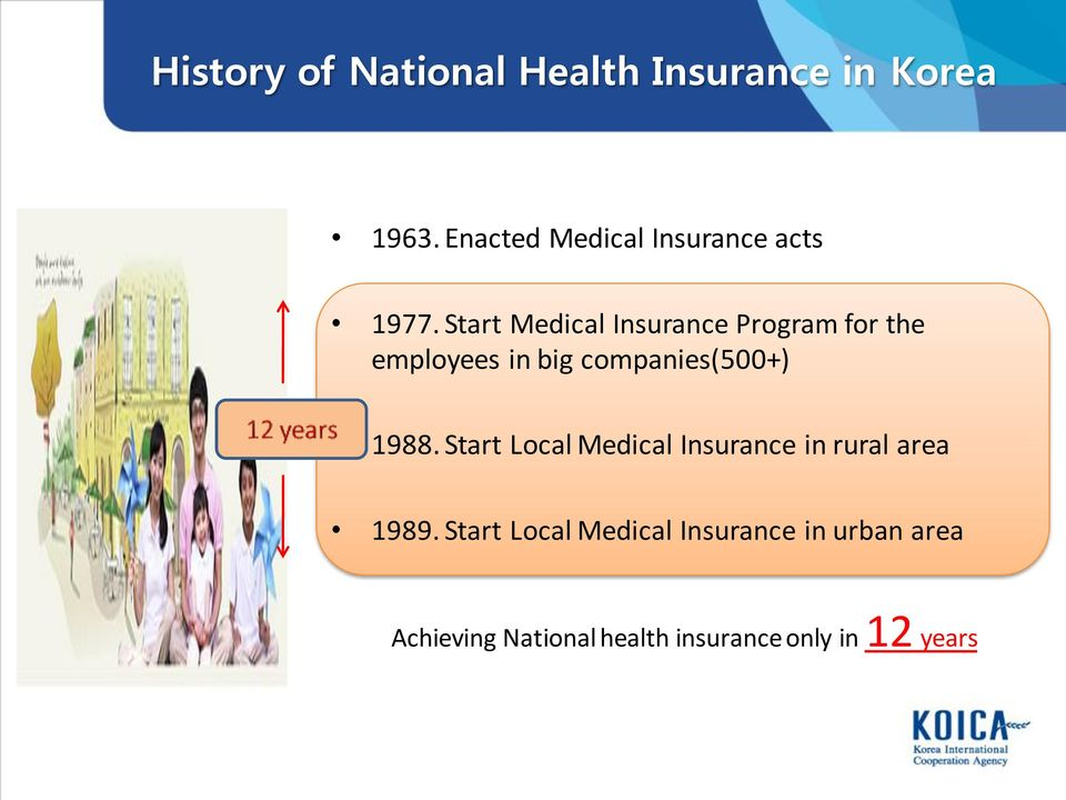 Start Medical Insurance Program for the employees in big companies(500+) 1988.