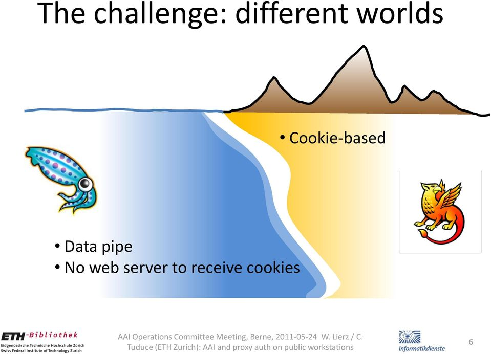 Cookie-based Data pipe