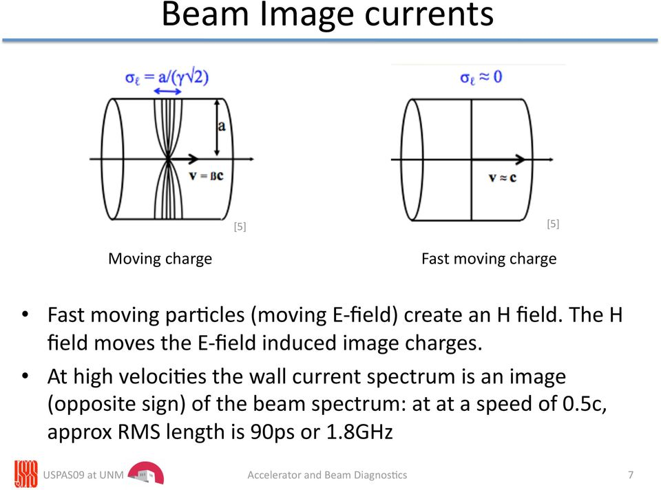 At high veloci4es the wall current spectrum is an image (opposite sign) of the beam