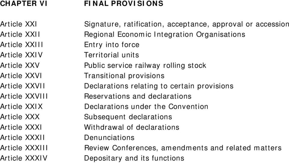 force Territorial units Public service railway rolling stock Transitional provisions Declarations relating to certain provisions Reservations and declarations