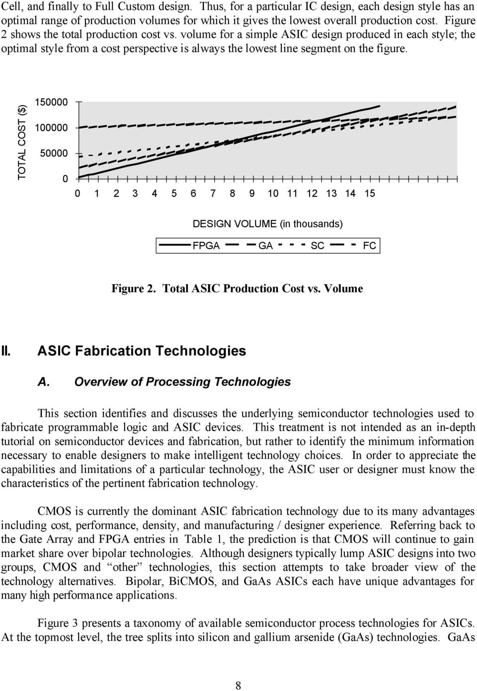 TOTAL COST ($) 150000 100000 50000 0 0 1 2 3 4 5 6 7 8 9 10 11 12 13 14 15 DESIGN VOLUME (in thousands) FPGA GA SC FC Figure 2. Total ASIC Production Cost vs. Volume II.