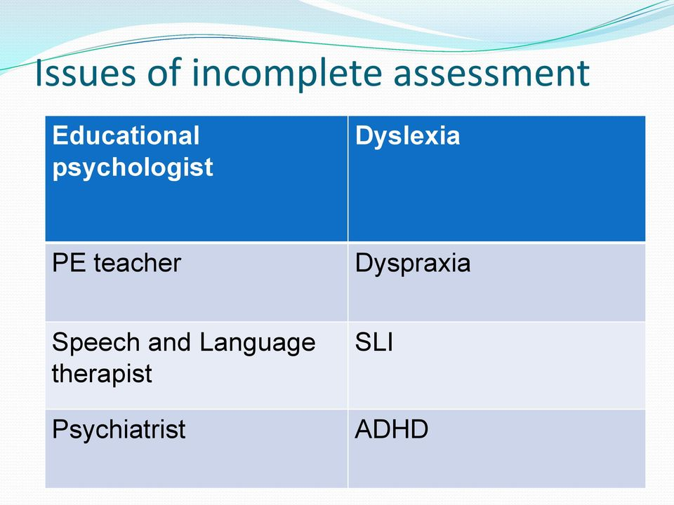 PE teacher Dyspraxia Speech and