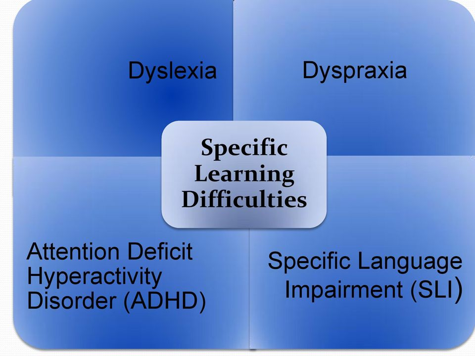 Deficit Hyperactivity Disorder