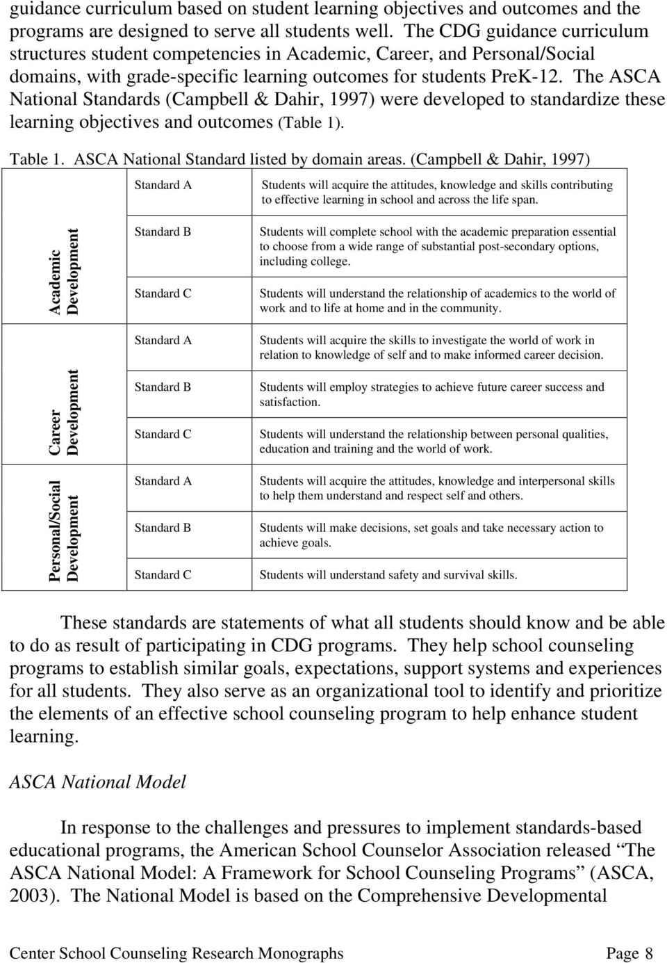The ASCA National Standards (Campbell & Dahir, 1997) were developed to standardize these learning objectives and outcomes (Table 1). Table 1. ASCA National Standard listed by domain areas.