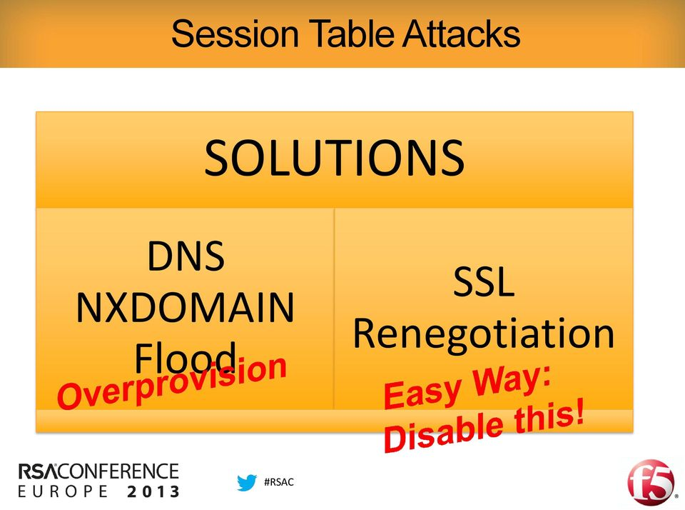 SOLUTIONS DNS