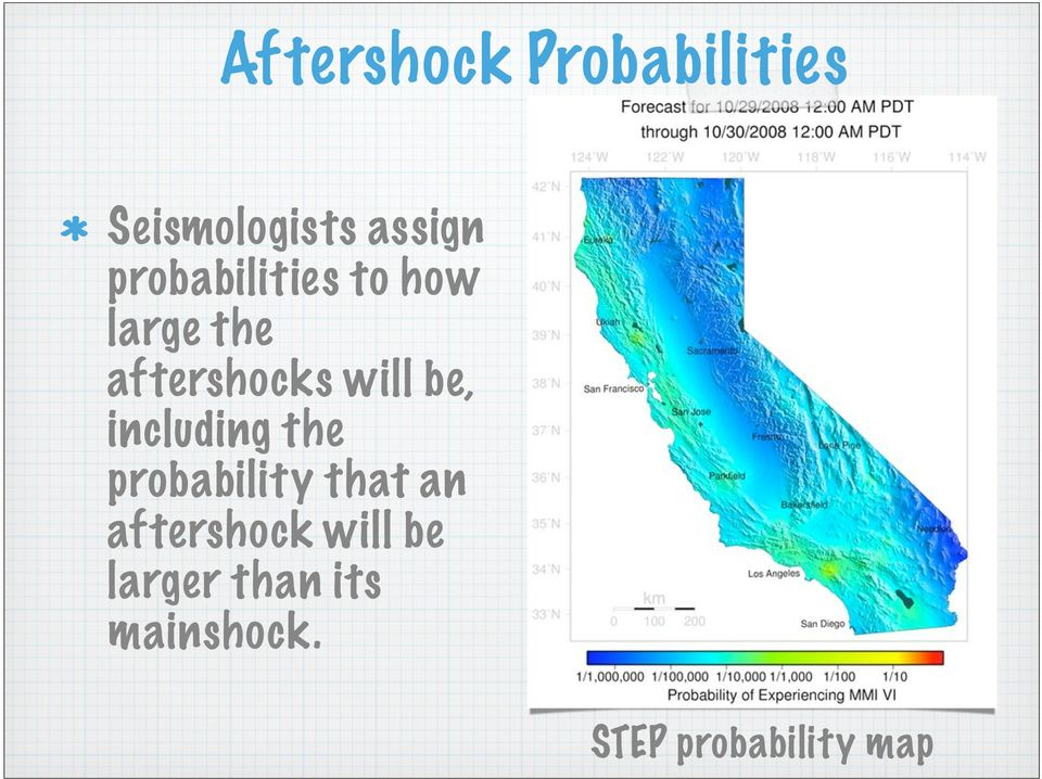 be, including the probability that an aftershock