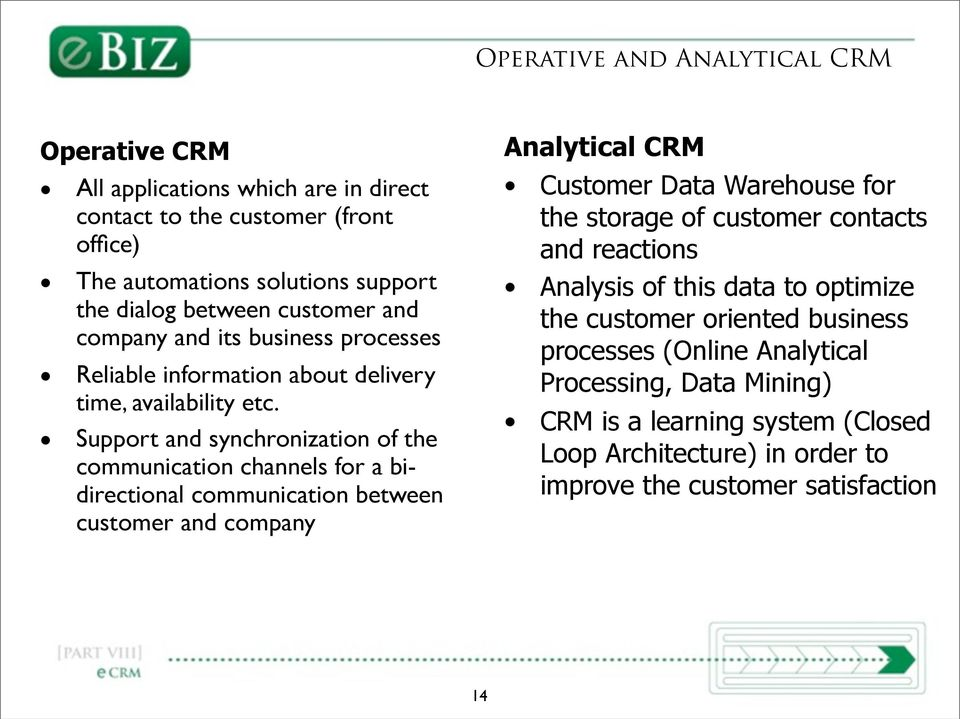 Support and synchronization of the communication channels for a bidirectional communication between customer and company Analytical CRM Customer Data Warehouse for the storage