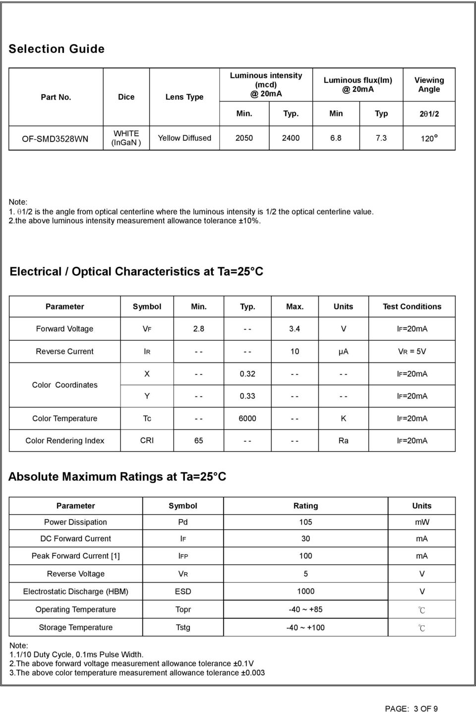 Electrical / Optical Characteristics at Ta=25 C Parameter Symbol Min. Typ. Max. Units Test Conditions Forward Voltage VF 2.8 - - 3.