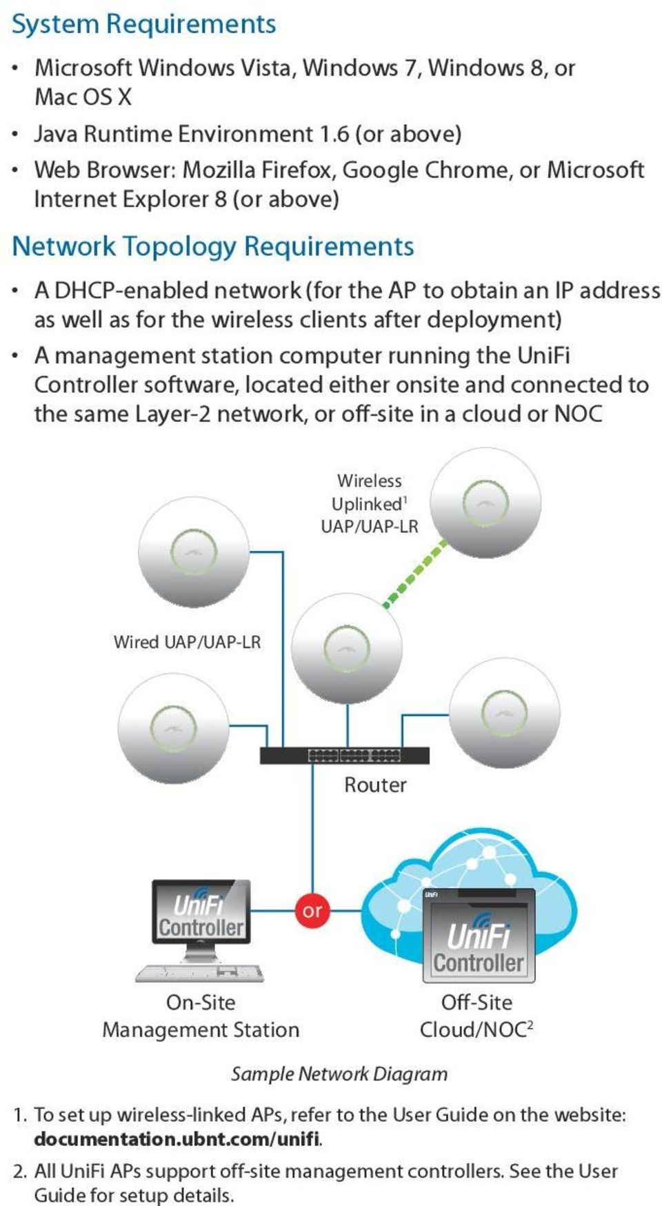 as for the wireless clients after deployment) A management station computer running the UniFi Controller software, located either onsite and connected to the same Layer-2 network, or off-site in a