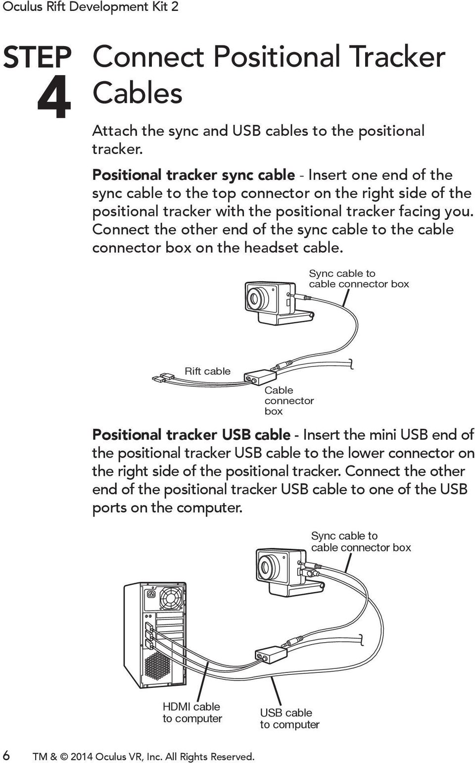 Connect the other end of the sync cable to the cable connector box on the headset cable.