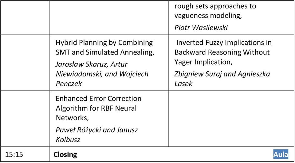 Implications in Backward Reasoning Without Yager Implication, Zbigniew Suraj and Agnieszka Lasek