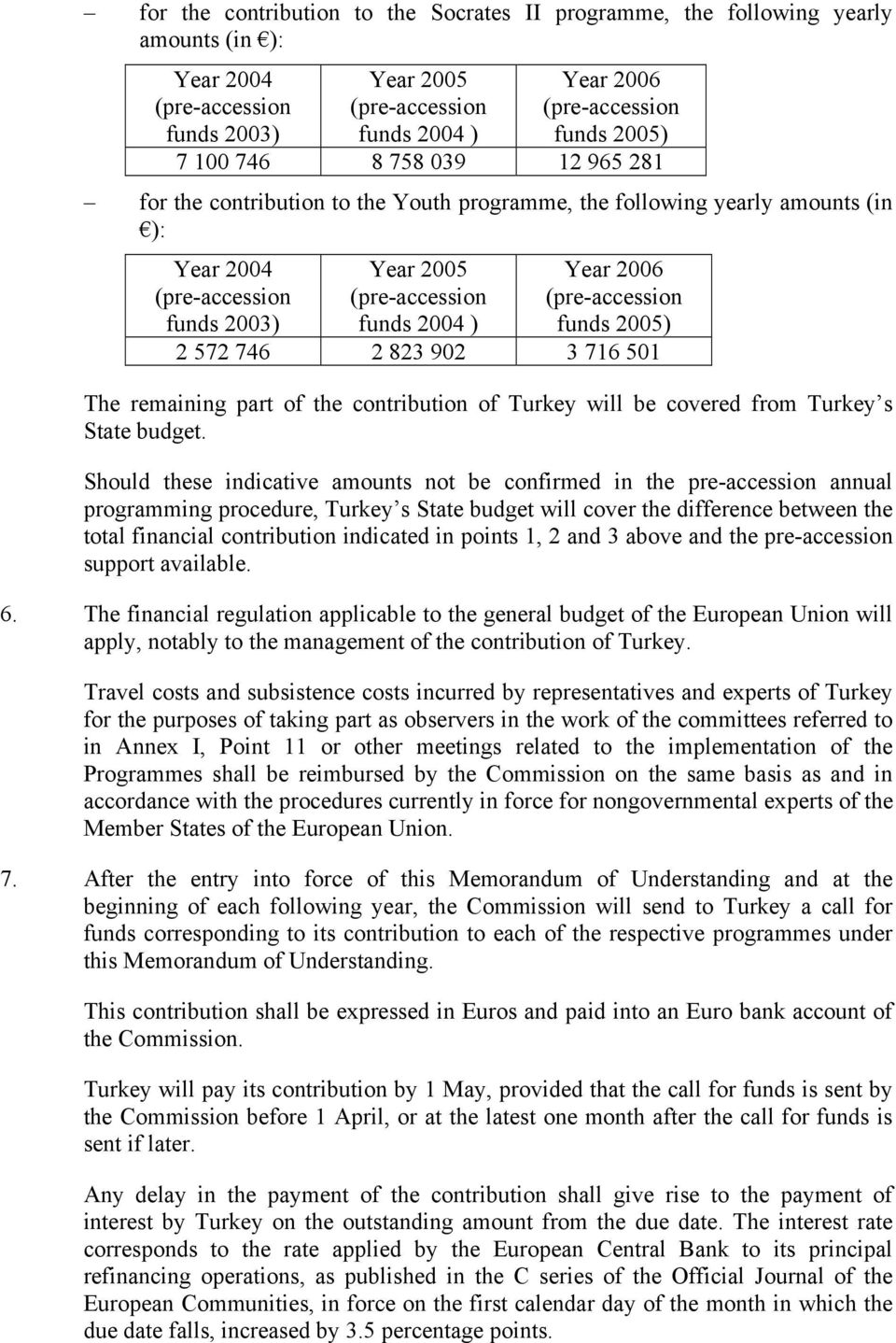 contribution of Turkey will be covered from Turkey s State budget.