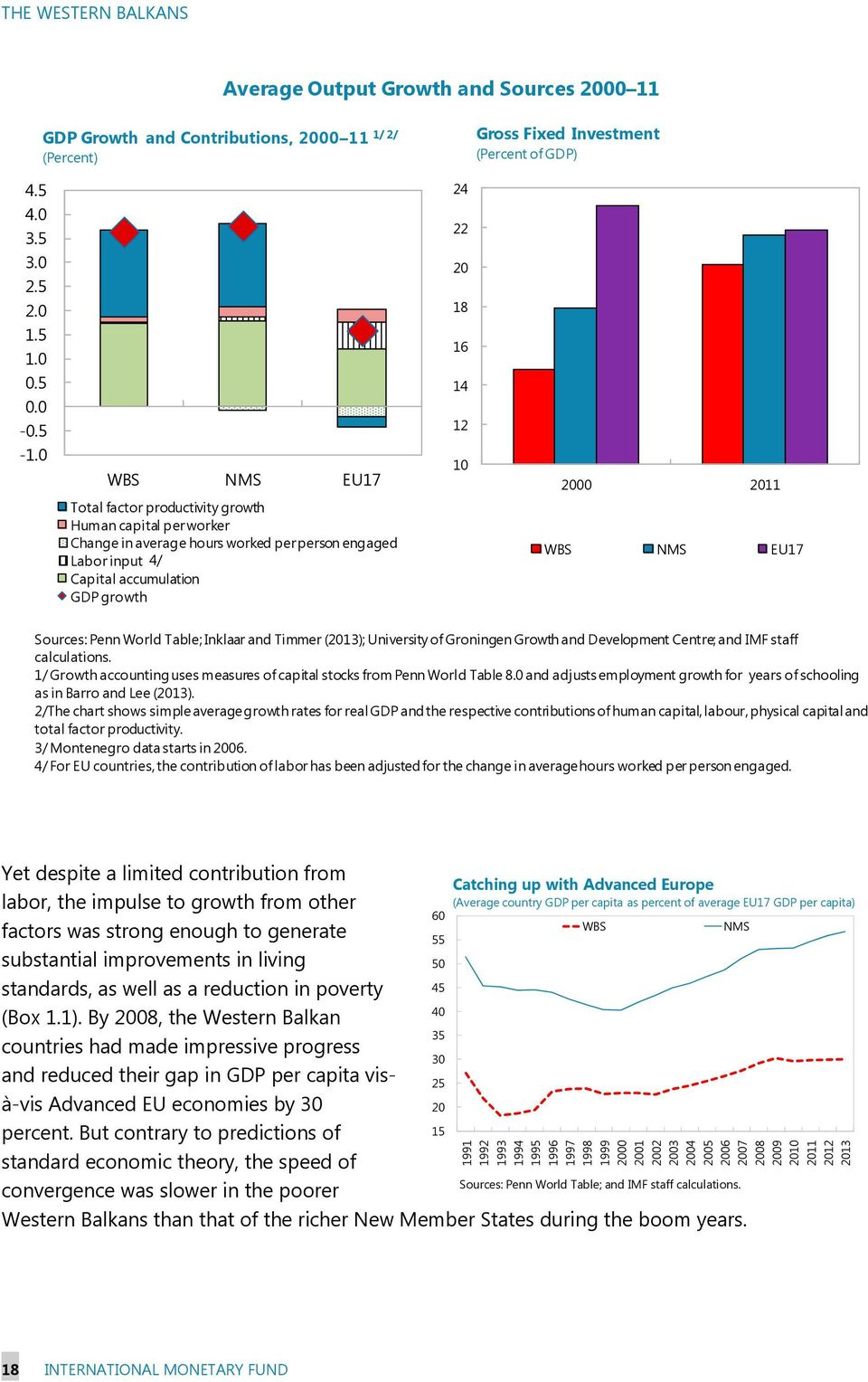 NMS EU17 Sources: Penn World Table; Inklaar and Timmer (213); University of Groningen Growth and Development Centre; and IMF staff calculations.