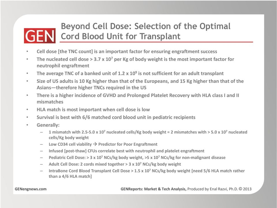 2 x 10 9 is not sufficient for an adult transplant Size of US adults is 10 Kg higher than that of the Europeans, and 15 Kg higher than that of the Asians therefore higher TNCs required in the US