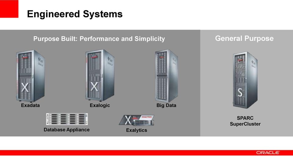 Purpose Exadata Exalogic Big Data