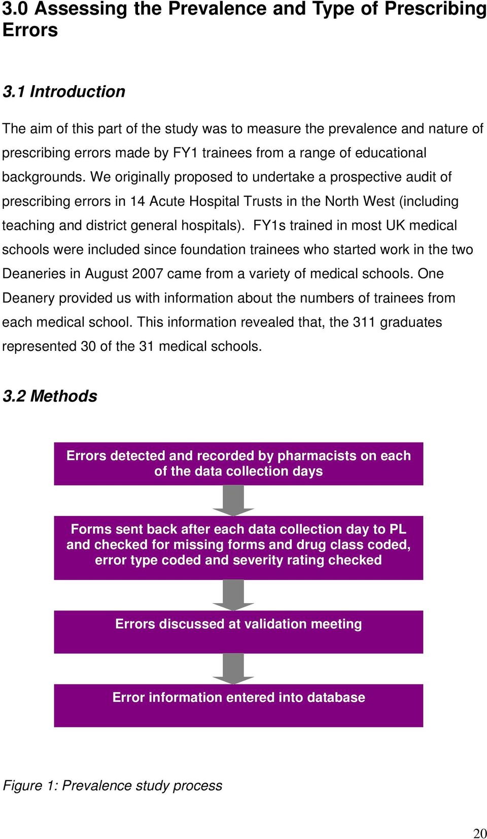 We originally proposed to undertake a prospective audit of prescribing errors in 14 Acute Hospital Trusts in the North West (including teaching and district general hospitals).