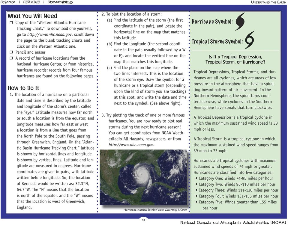 r Pencil and eraser r A record of hurricane locations from the National Hurricane Center, or from historical hurricane records; records from four famous hurricanes are found on the following pages.
