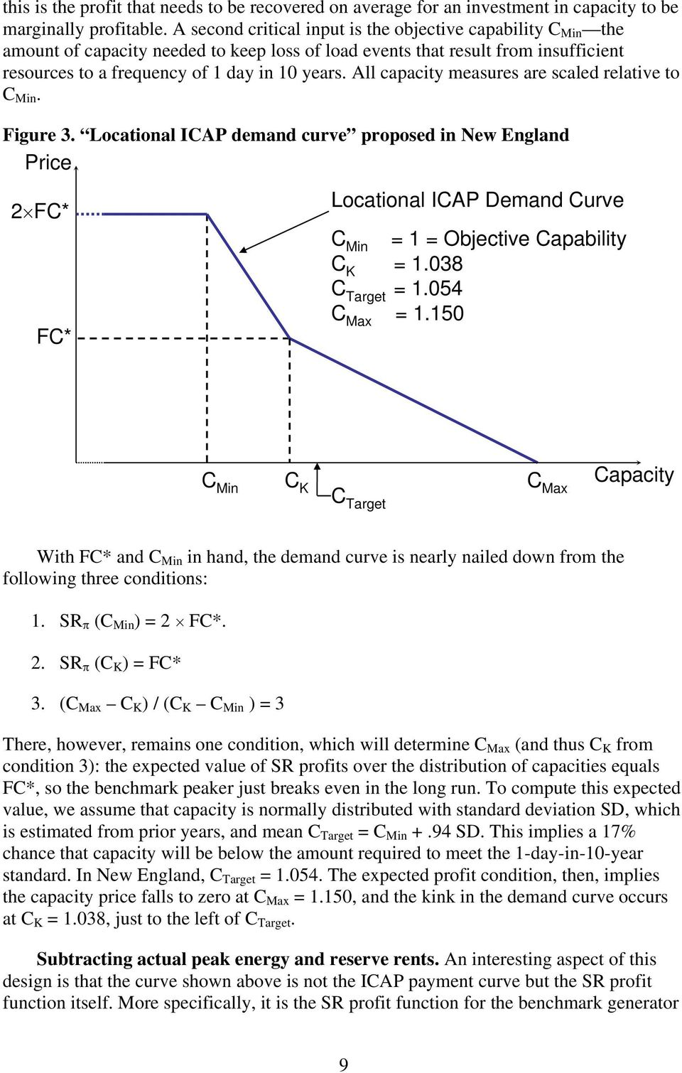All capacity measures are scaled relative to C Min. Figure 3.