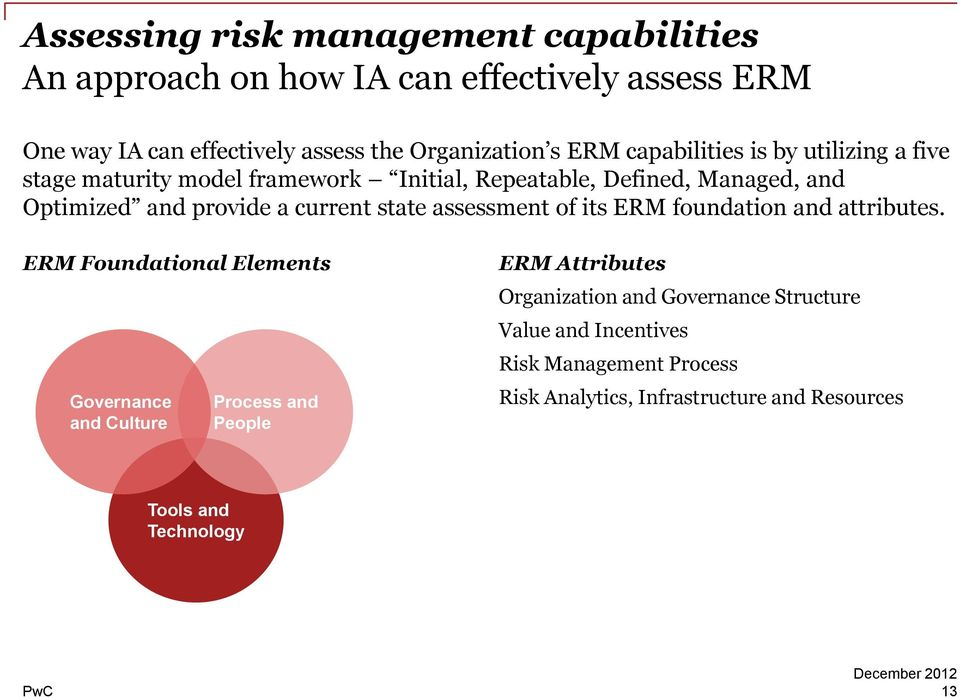 current state assessment of its ERM foundation and attributes.