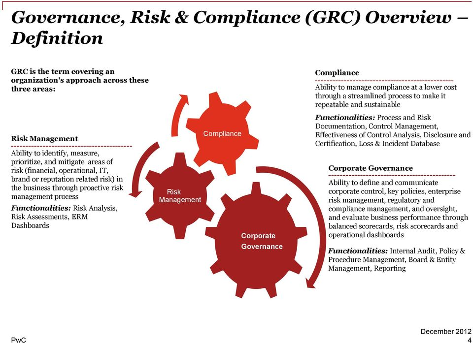 Dashboards Risk Management Compliance Corporate Governance Compliance Ability to manage compliance at a lower cost through a streamlined process to make it repeatable and sustainable Functionalities: