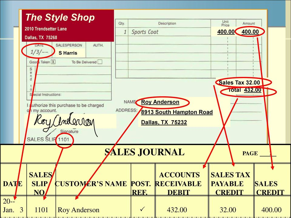 00 Roy Anderson 8913 South Hampton Road Dallas, TX 75232 SALES JOURNAL PAGE 1 SALES