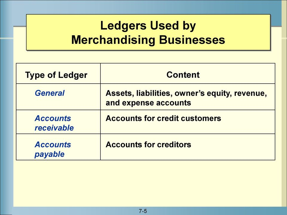 Content Assets, liabilities, owner s equity, revenue, and