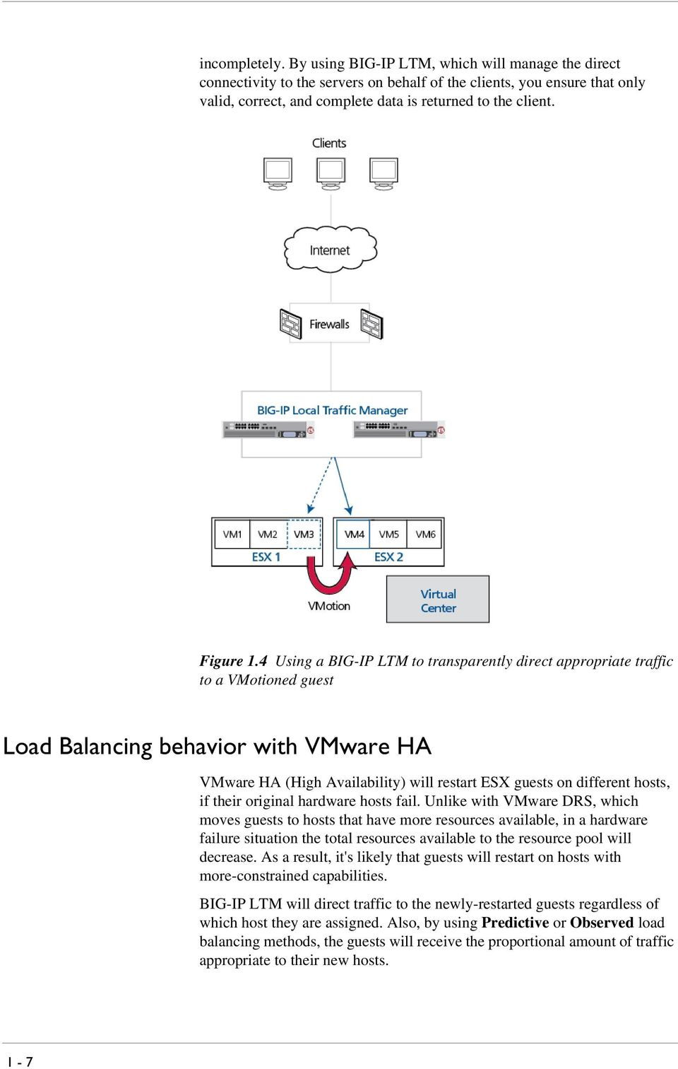 4 Using a BIG-IP LTM to transparently direct appropriate traffic to a VMotioned guest Load Balancing behavior with VMware HA VMware HA (High Availability) will restart ESX guests on different hosts,