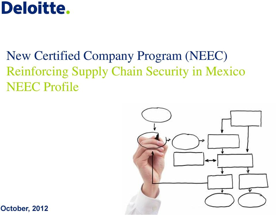 Supply Chain Security in