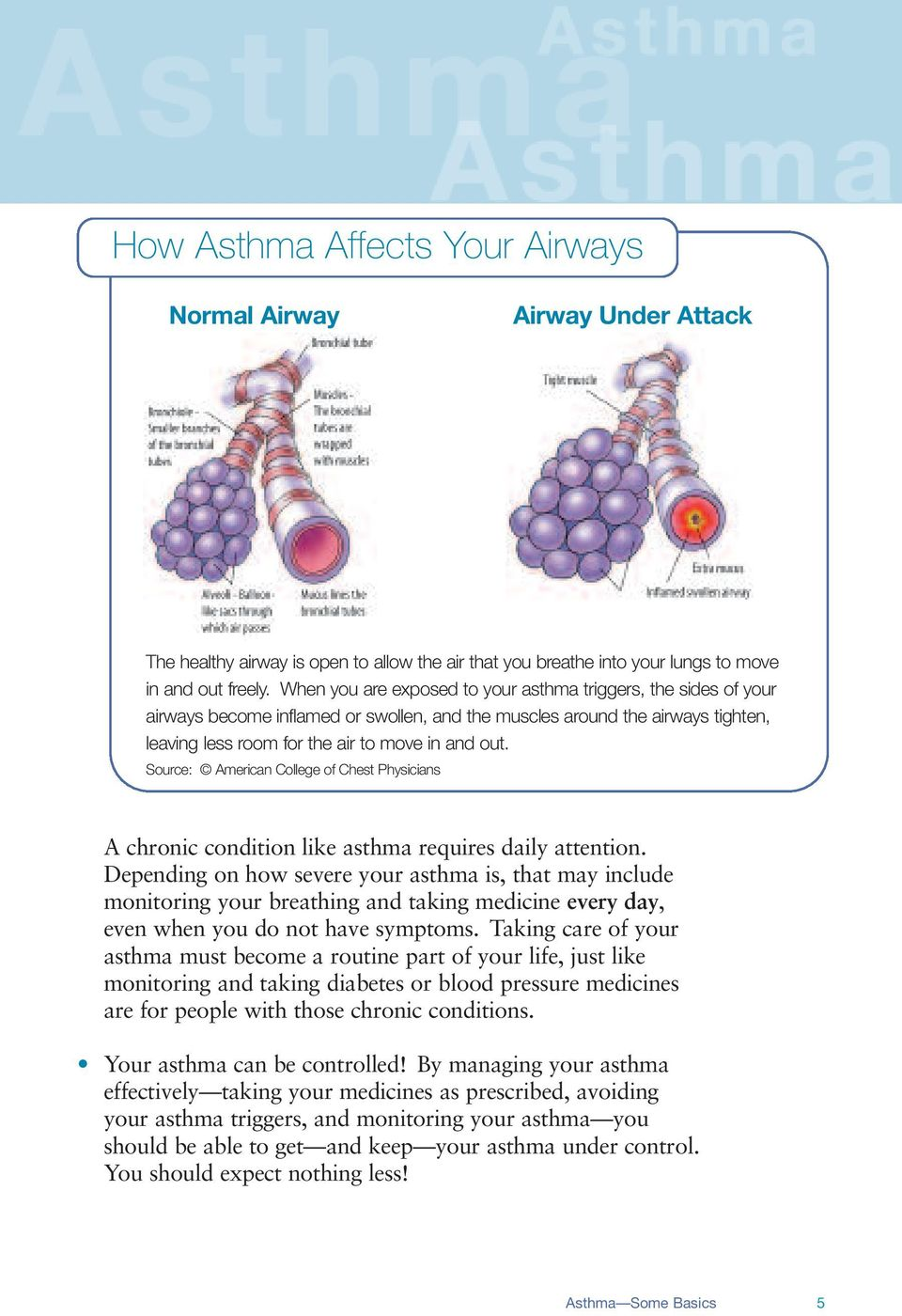 Source: American College of Chest Physicians A chronic condition like asthma requires daily attention.