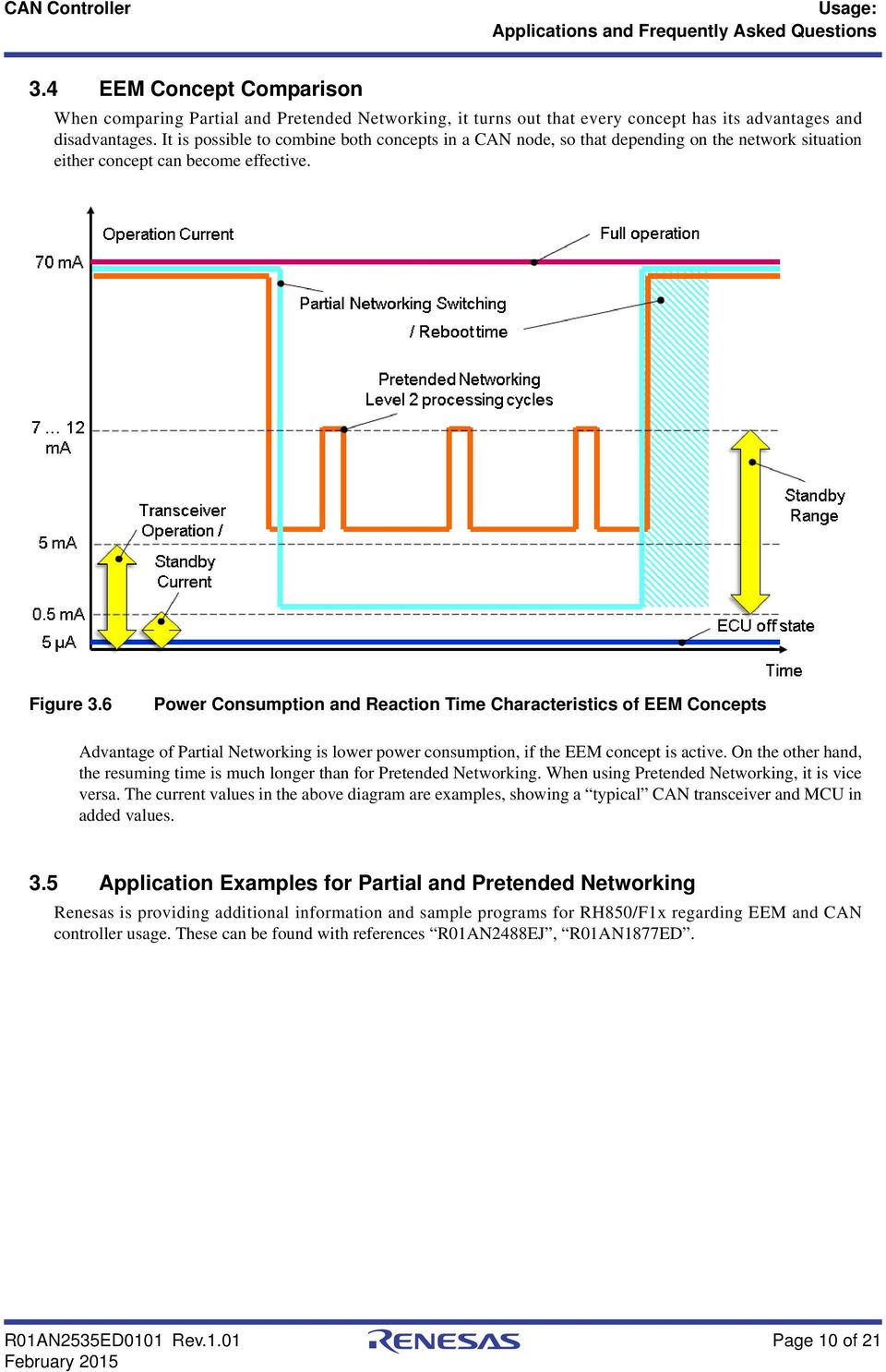 6 Power Consumption and Reaction Time Characteristics of EEM Concepts Advantage of Partial Networking is lower power consumption, if the EEM concept is active.