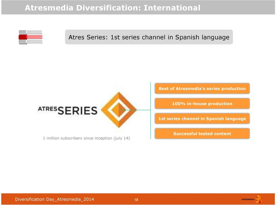 Channel diversification strategy