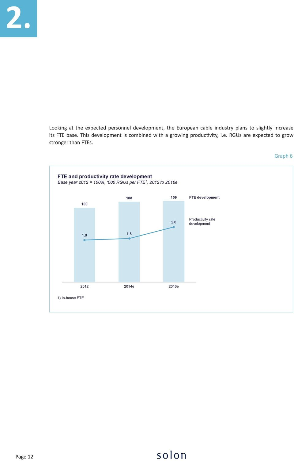 Graph 6 FTE and productivity rate development Base year 2012 = 100%, 000 RGUs per FTE 1, 2012 to 2016e 100 108