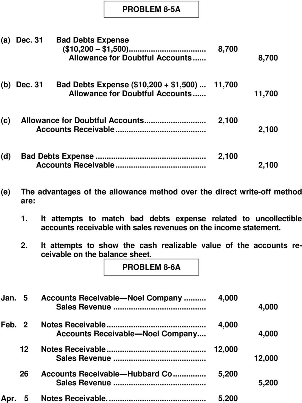 It attempts to match bad debts expense related to uncollectible accounts receivable with sales revenues on the income statement. 2.