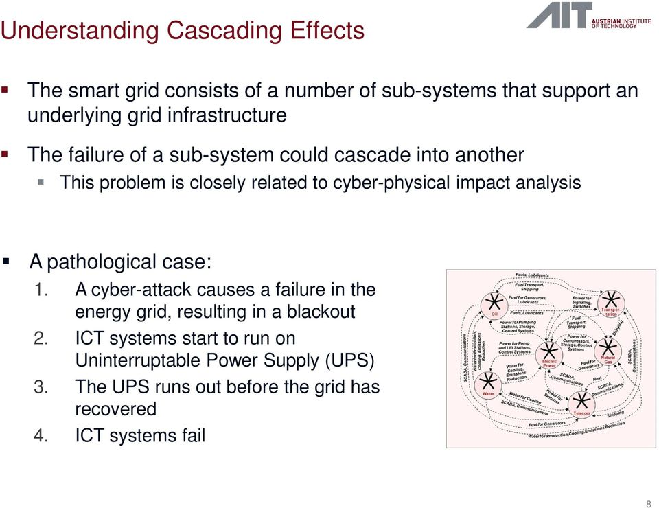 impact analysis A pathological case: 1. A cyber-attack causes a failure in the energy grid, resulting in a blackout 2.