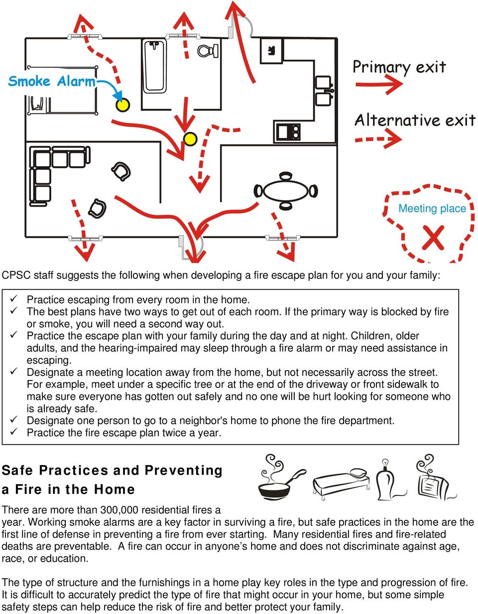 Practice the escape plan with your family during the day and at night. Children, older adults, and the hearing-impaired may sleep through a fire alarm or may need assistance in escaping.