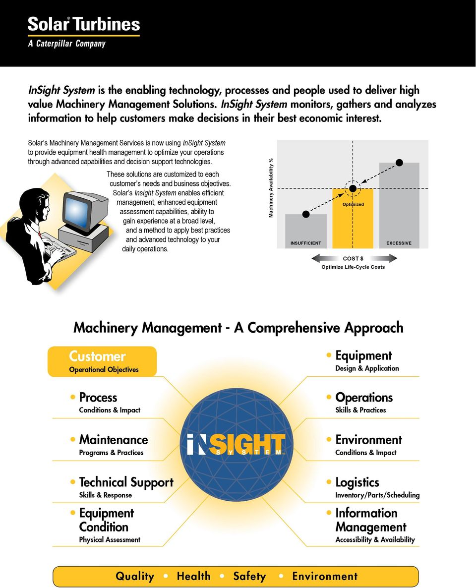 Solar s Machinery Management Services is now using InSight System to provide equipment health management to optimize your operations through advanced capabilities and decision support technologies.