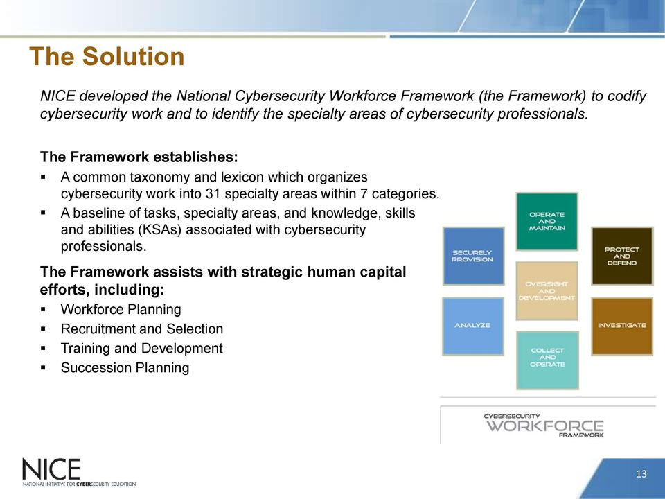The Framework establishes: A common taxonomy and lexicon which organizes cybersecurity work into 31 specialty areas within 7 categories.