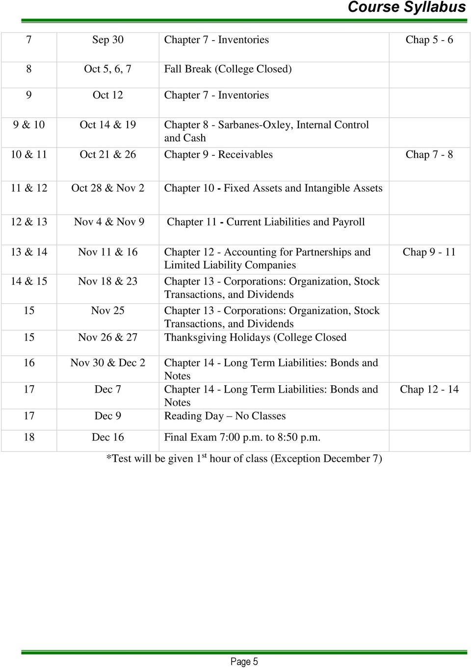16 Chapter 12 - Accounting for Partnerships and Limited Liability Companies 14 & 15 Nov 18 & 23 Chapter 13 - Corporations: Organization, Stock Transactions, and Dividends 15 Nov 25 Chapter 13 -