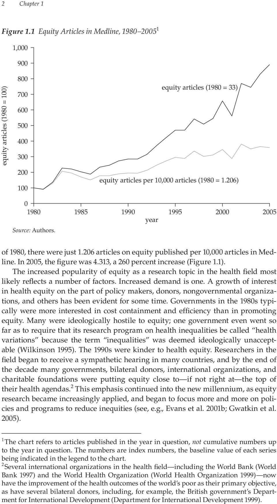 206) 0 1980 1985 1990 year 1995 2000 2005 Source: Authors. of 1980, there were just 1.206 articles on equity published per 10,000 articles in Medline. In 2005, the figure was 4.