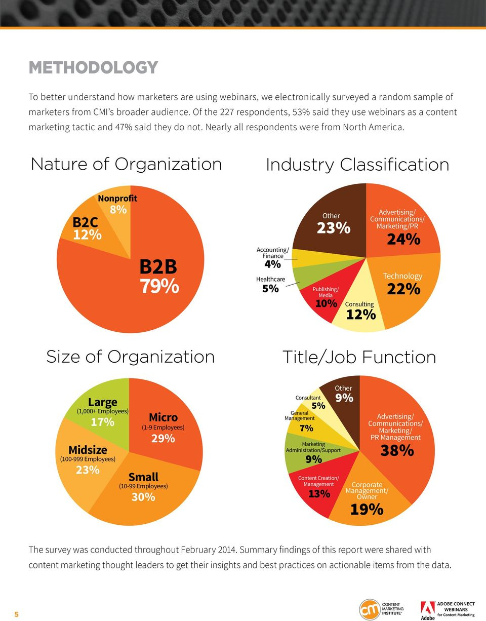Nature of Organization Industry Classification B2C 12% Nonprofit 8% B2B 79% Accounting/ Finance 4% Healthcare 5% Other 23% Publishing/ Media 10% Consulting 12% Advertising/ Communications/
