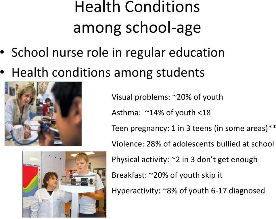 teens (in some areas)** Violence: 28% of adolescents bullied at school Physical activity: ~2