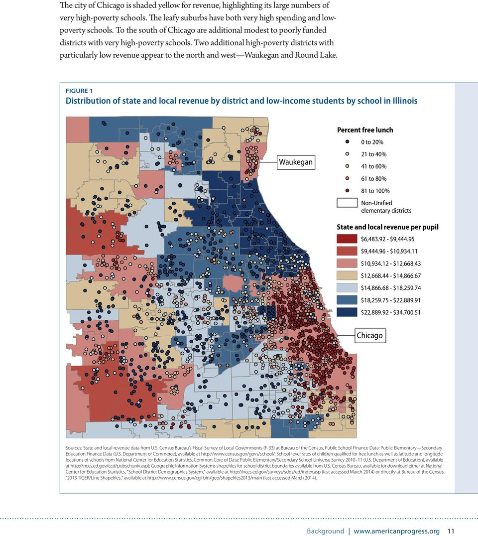 Two additional high-poverty districts with particularly low revenue appear to the north and west Waukegan and Round Lake.