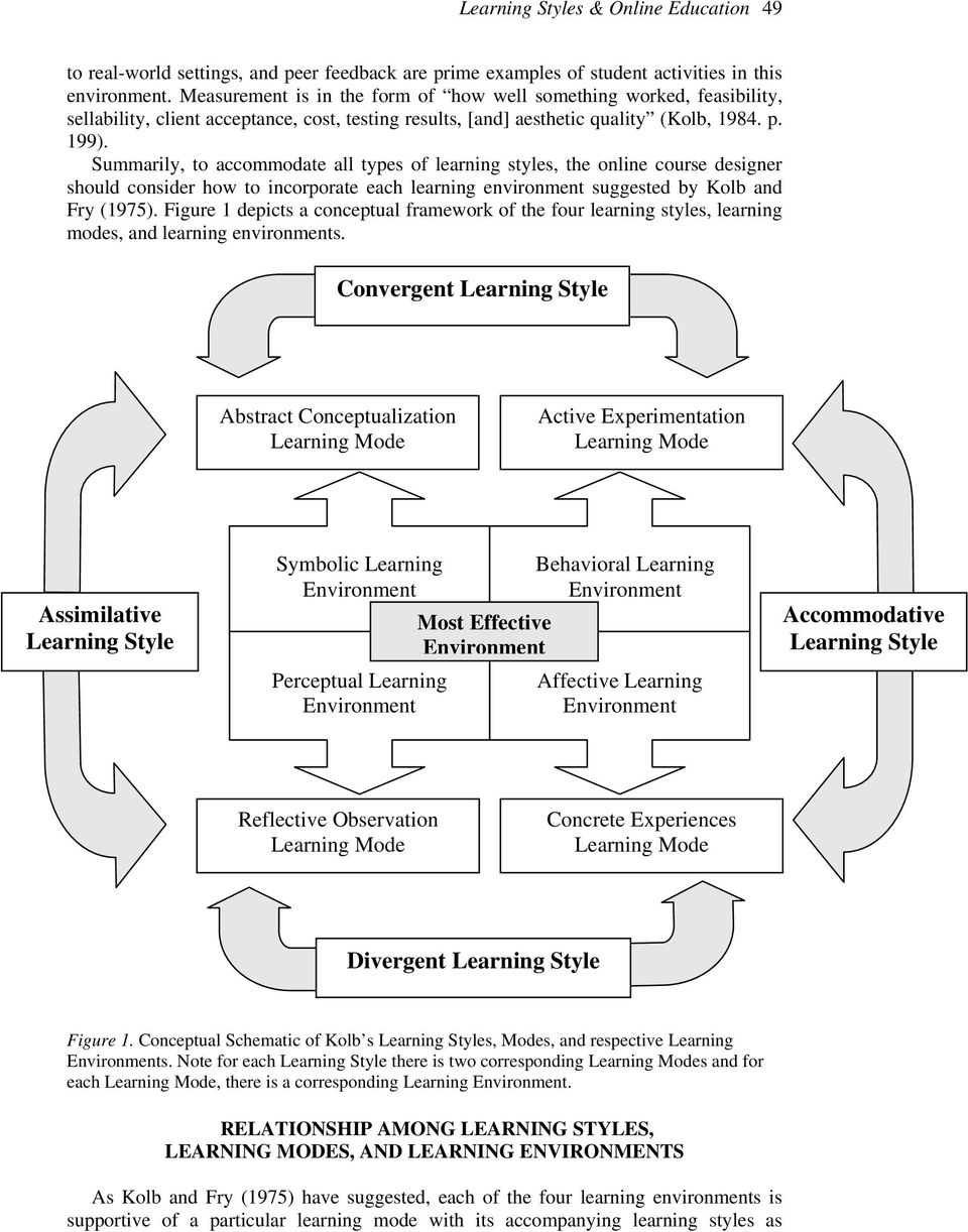 Summarily, to accommodate all types of learning styles, the online course designer should consider how to incorporate each learning environment suggested by Kolb and Fry (1975).